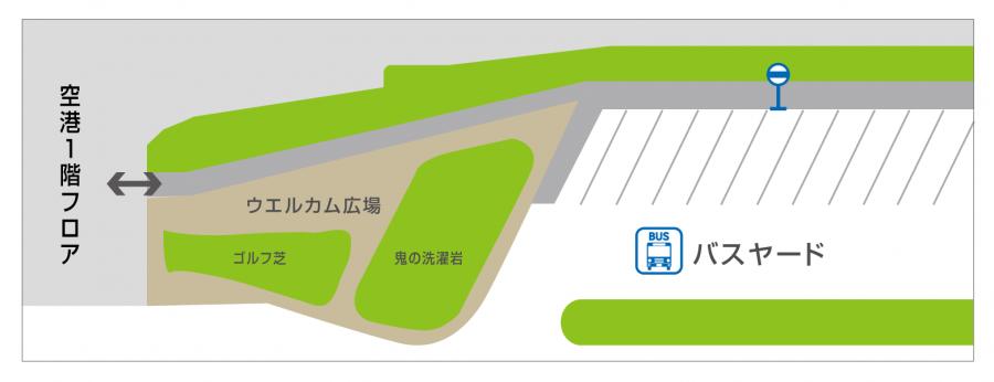 ウェルカム広場・バスヤードのマップ